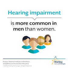 Hearing Impairment Hearing Loss Is More Common In Men Than Women