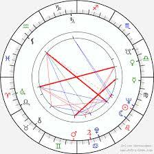 Rut Chart Rut Tellefsen Birth Chart Horoscope Date Of Birth Astro