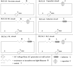 alternating current circuit. an rc circuit has ac generator, a resistor, r, and capacitor c, connected in series. alternating current