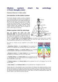 Chakra System Chart Chakra System Chart By Astrology