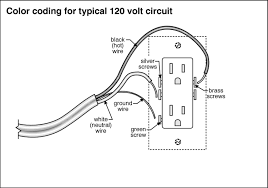 electric outlet wiring data wiring diagram wiring diagram for a 7 plug trailer outlet wiring color code schema wiring diagrams electrical outlet wiring for a ceiling fan ac plug