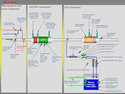 paccar def wiring diagram not lossing wiring diagram • paccar def wiring diagram completed wiring diagrams rh 7 schwarzgoldtrio de paccar engine diagram paccar ecm wiring diagrams