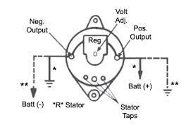 installation instructions alternators 8lha series