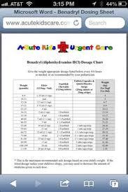 Benadryl D Dosage Chart Benadryl Dosage By Weight Benadryl Dosage Sick Baby