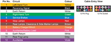Led Trailer Lights Wiring Diagram Australia Narva Trailer Plug Wiring Guide
