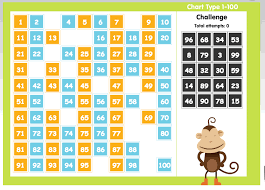 Abcya 100 Chart Abcyas 100 Number Chart Offers A Fun Math Activity For Kids