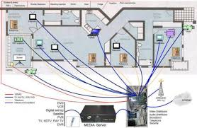 home structured wiring diagram home image wiring home structured wiring diagram wiring diagram on home structured wiring diagram