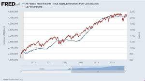Key Stock Size Chart The Feds Extremely Dovish Hike Key Takeaways Seeking Alpha