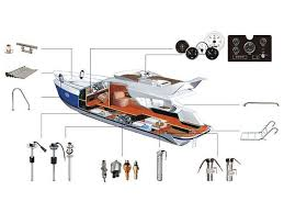 boat gauge wiring boat image wiring diagram tank level senders fuel gauges marine gauges fuel sending units on boat gauge wiring
