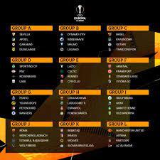 UEFA Avrupa Ligi'nde Türk takımlarının grupları belli oldu - Haberler Spor