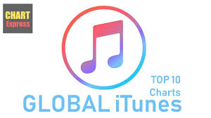 Itunes Holiday Chart Global Itunes Charts Top 10 15 12 2019 Chartexpress