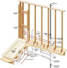 Bathroom Plumbing Diagram Pvc Drain Line In Ceiling And Up This - Bathroom plumbing layout