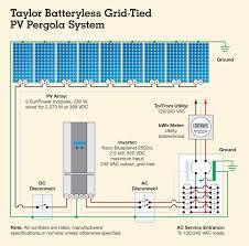 off grid solar wiring diagram fresh top result diy f grid hot tub off grid solar wiring diagram lovely f grid solar system wiring diagram electrical circuit kaco