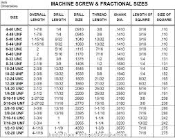 Drill Gauge Size Chart Wire Gauge Drill Size Chart Nice Drill Size Conversion