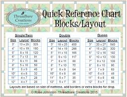My third Quick Reference Chart is a guide for calculating the ... & My third Quick Reference Chart is a guide for calculating the number of  blocks required to. Quilt SizesQuilt ... Adamdwight.com