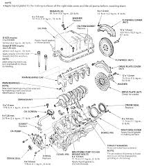 2002 nissan sentra horn wiring diagram 2002 wiring diagram honda accord oil pump location