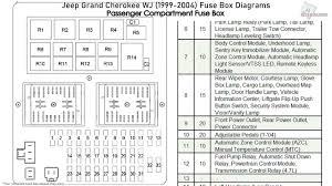 jeep grand cherokee wj (1999 2004) fuse Jeep Liberty Fuse Box Diagram 2004 Where Is Cigarette Lighter