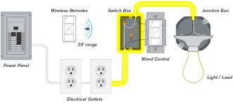 wire free light switches
