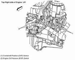 2009 chevy bu 2 4 engine diagram wiring diagram libraries 2009 chevy bu 2 4 engine diagram