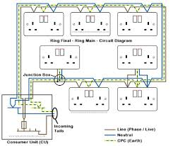 ring circuit wiring diagram ring wiring diagrams online ring final ring main circuit diagram photo by electricianforum on wiring