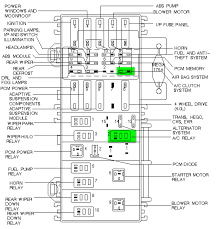 ford explorer compressor high pressure switch and no voltage ac the clutch relay is also in the under hood panel see the enclosed diagrams start checking voltage in and out of the relay