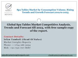 Growth Tables Spa Tables Market By Consumption Volume Rising Trends And