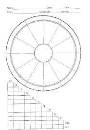 360 Degree Wheel Printable Compass Degrees Chart Graph Paper Pdf