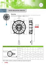spal brushless fan wiring diagram schematics wiring diagram spal brushless fan wiring diagram wiring diagram online turbo trans am wiring fans spal all new