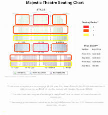 Save Mart Center Online Charts Collection