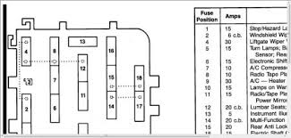 1989 ford ranger need fuse panel diagram for 89 ford range here you go have a nice day