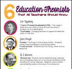 education+theory