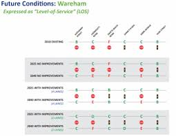 Route 6 To See Improvements Wareham