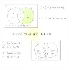 Set Notation Venn Diagram Venn Diagram Math Operations Sets Diagram Calculator Co