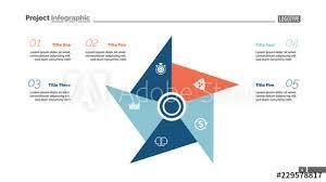 Metaphor Diagram With Five Elements Pinwheel Cycle Chart