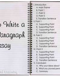 5 Paragraph Essay Template 4th Grade Five Paragraph Essays Layers Of Learning