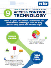 edge evo controllers readers networked access control hid global 9 opportunities to upgrade your access control technology
