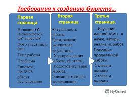 Презентация на тему Требования к созданию буклета Первая  1 Требования