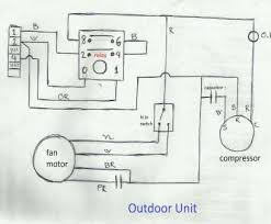 electrical wiring diagram aircon top air conditioner electrical electrical wiring diagram aircon cleaver electrical wiring diagram split ac wiring diagram u2022