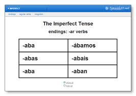 Imperfect Tense Ar Conjugations Future Tense Verbs