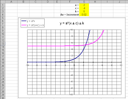 those changes are automatically updated on the pink graph and reflected in the rebuilt equation
