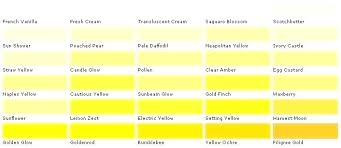 Shades Of Yellow Color Chart Shades Of Yellow Diges Co