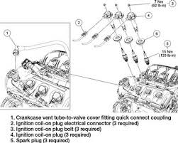 similiar ford escape ignition coil wiring diagram keywords fuse box diagram on ignition coil wiring diagram 2002 ford escape