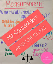 Mass Anchor Chart Measurement Anchor Chart For Liquid And Weight For Third