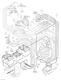smart car wiring diagram smart image wiring diagram smart car wiring diagram wiring diagram on smart car wiring diagram