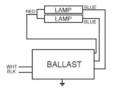 ballast wiring diagrams t12 wiring diagrams mashups co Wh5 120 L Wiring Diagram ballast wiring diagrams t12 39 fulham wh5 120 l wiring diagram