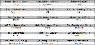 2005 pontiac grand prix radio wiring harness pontiac wiring 5 wire trailer wiring at Wiring Harness Wiring Diagram