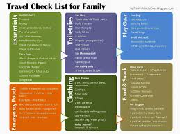 Fun With Little Ones Updated The Ultimate Check List For Family