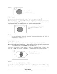 Contoh Diagram Venn Komplemen Diskret Iv Himpunan
