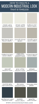 How to create a modern industrial look that is timeless - neutral paint color  palette options