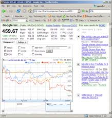 Finance Charts Google Google Finance Gives Us A New Chart Zdnet
